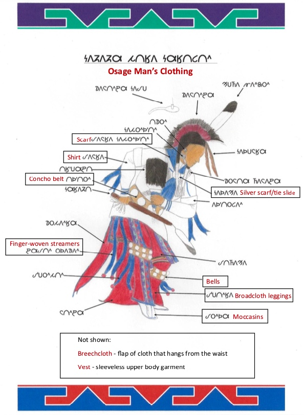 Osage Man - Traditional Clothing